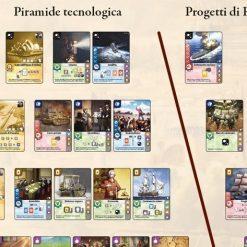 armi_e_acciaio_piramide_tecnologica.jpg